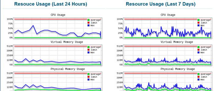 limite-recursos-hosting